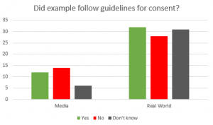 ConsentGuidelines